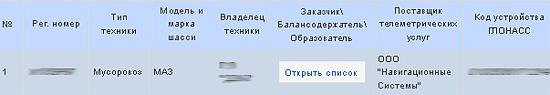 Скриншот кнопки просмотра заказчиков в системе АСУ ОДС ДЖКХиБ