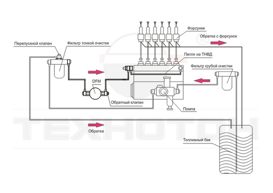 Схема подключения расходомера DFM
