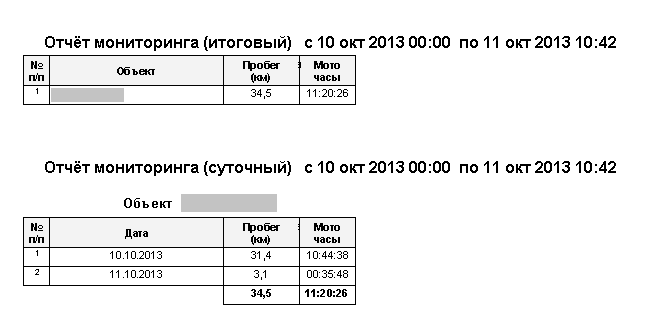 Отчёт по аккустическому датчику моточасов в системе Датчик моточасов в системе Трансконтроль-ГЛОНАСС
