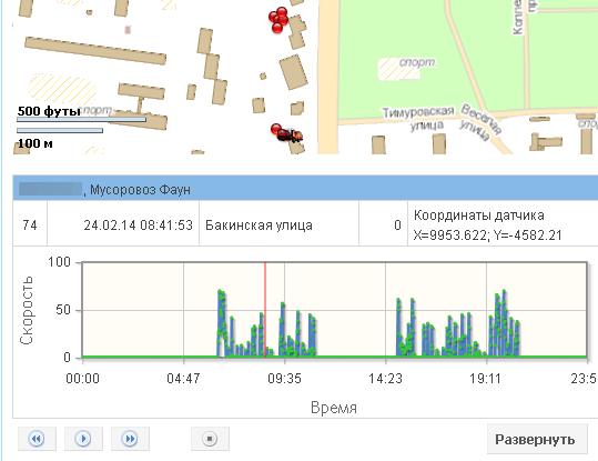 Выгрузка точек протокола на карту АСУ ОДС ДЖКХиБ